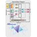 Modbus/TCP Loadcell Ağırlık dönüştürücü